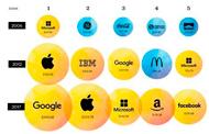 Las más valiosas del globo