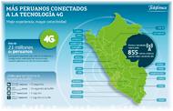 Millonaria inversión en Internet móvil