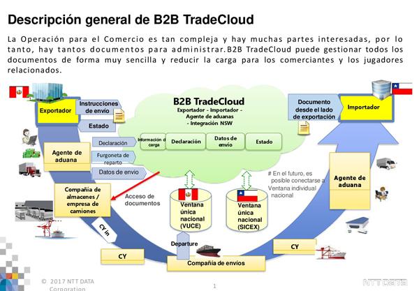 D867_Comercio1