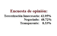 Resultados de la encuesta de opinión