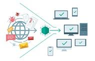 Ciberseguridad Integrada